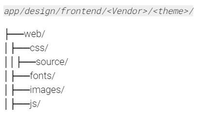 theme folder for static file
