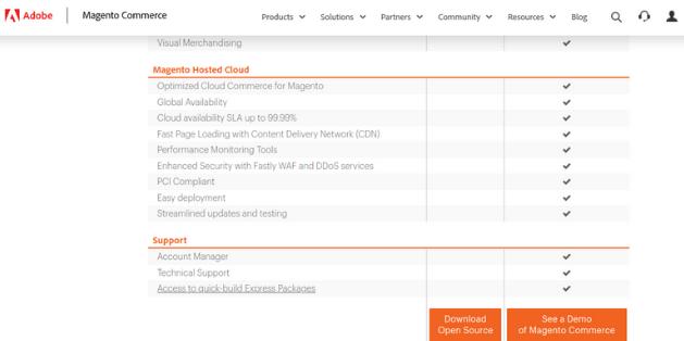 Download Magento open Source